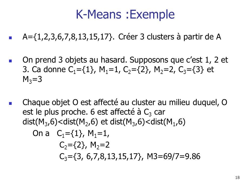 18 K-Means :Exemple A={1,2,3,6,7,8,13,15,17}. Créer 3 clusters à partir de A On prend 3 objets au hasard. Supposons que cest 1, 2 et 3. Ca donne C 1 =