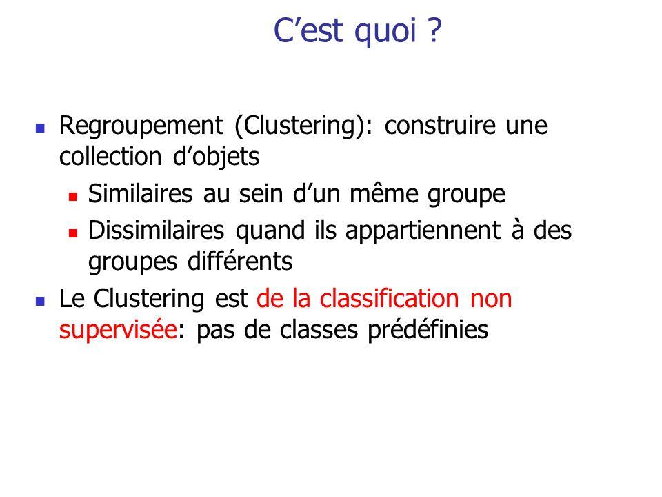 Cest quoi ? Regroupement (Clustering): construire une collection dobjets Similaires au sein dun même groupe Dissimilaires quand ils appartiennent à de