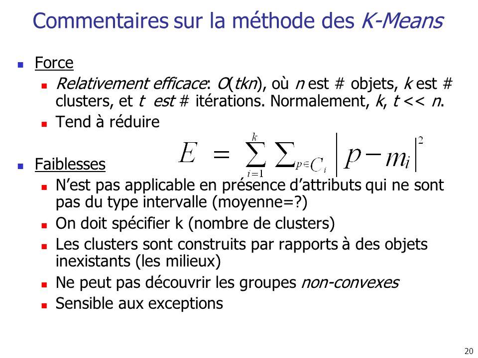 20 Commentaires sur la méthode des K-Means Force Relativement efficace: O(tkn), où n est # objets, k est # clusters, et t est # itérations. Normalemen