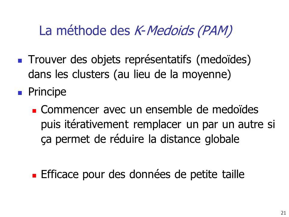21 La méthode des K-Medoids (PAM) Trouver des objets représentatifs (medoïdes) dans les clusters (au lieu de la moyenne) Principe Commencer avec un en