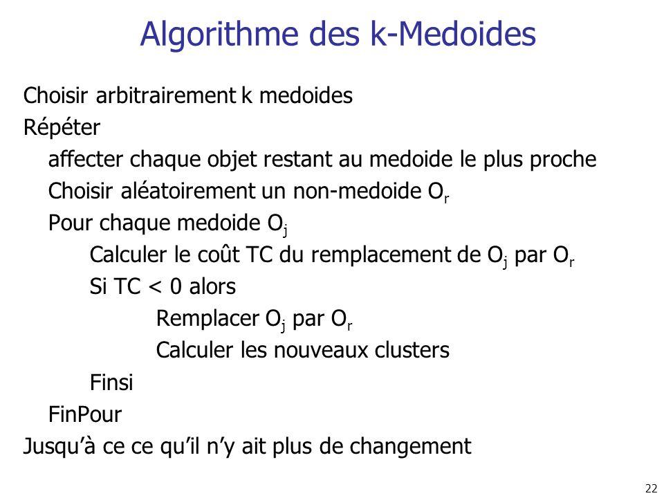 22 Algorithme des k-Medoides Choisir arbitrairement k medoides Répéter affecter chaque objet restant au medoide le plus proche Choisir aléatoirement u