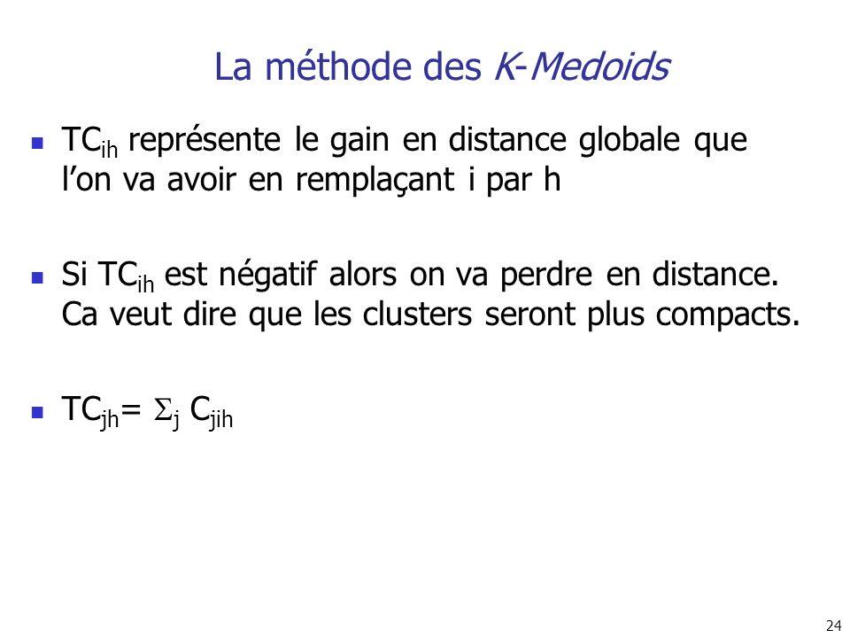 24 La méthode des K-Medoids TC ih représente le gain en distance globale que lon va avoir en remplaçant i par h Si TC ih est négatif alors on va perdr