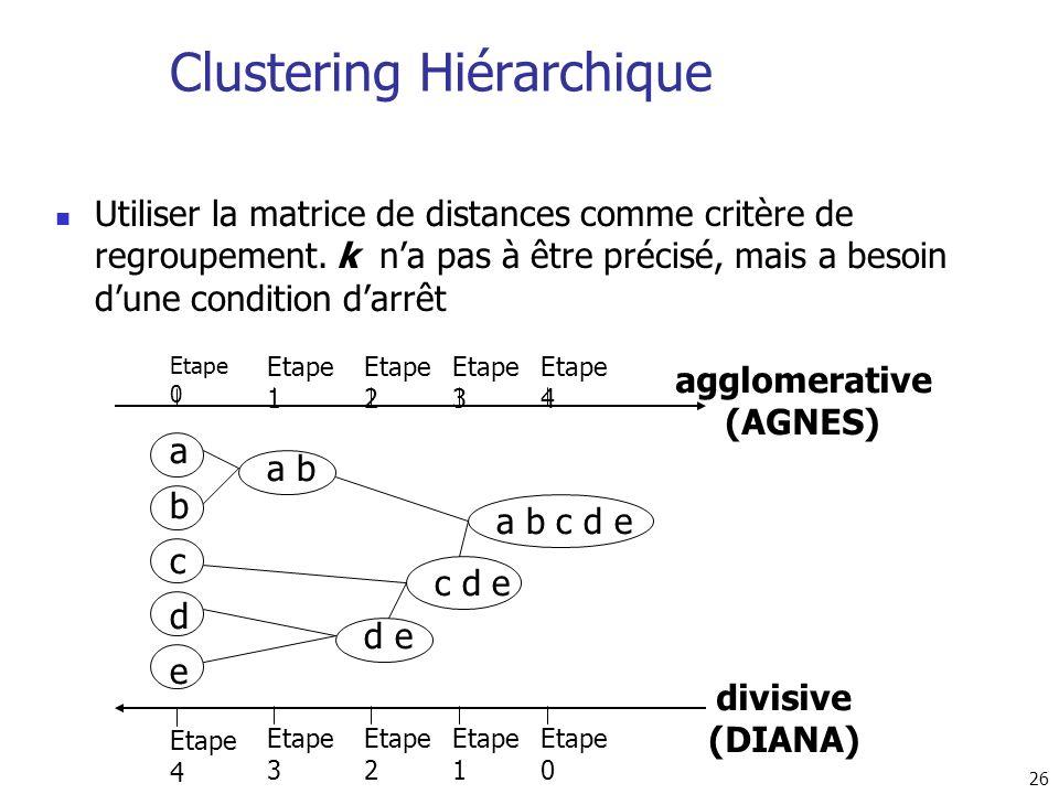 26 Clustering Hiérarchique Utiliser la matrice de distances comme critère de regroupement. k na pas à être précisé, mais a besoin dune condition darrê