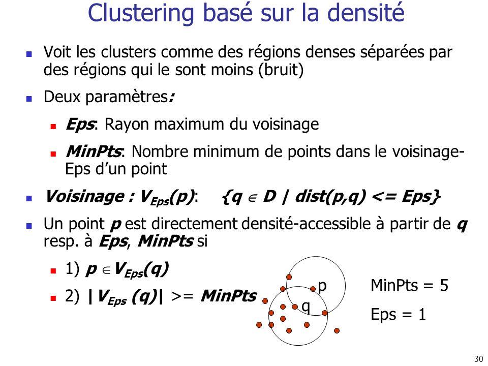 30 Clustering basé sur la densité Voit les clusters comme des régions denses séparées par des régions qui le sont moins (bruit) Deux paramètres: Eps: