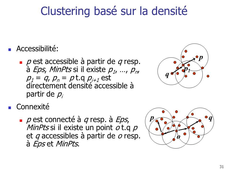 31 Clustering basé sur la densité Accessibilité: p est accessible à partir de q resp. à Eps, MinPts si il existe p 1, …, p n, p 1 = q, p n = p t.q p i