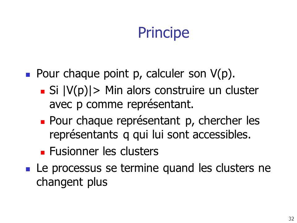 32 Principe Pour chaque point p, calculer son V(p). Si |V(p)|> Min alors construire un cluster avec p comme représentant. Pour chaque représentant p,