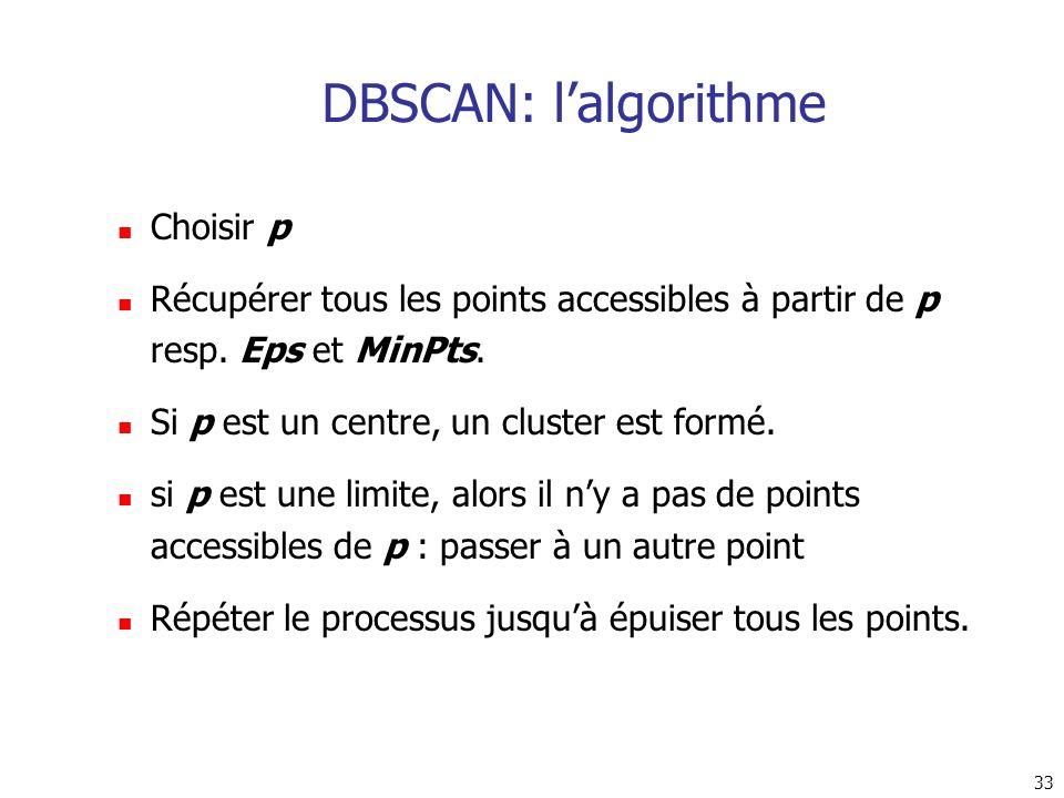 33 DBSCAN: lalgorithme Choisir p Récupérer tous les points accessibles à partir de p resp. Eps et MinPts. Si p est un centre, un cluster est formé. si