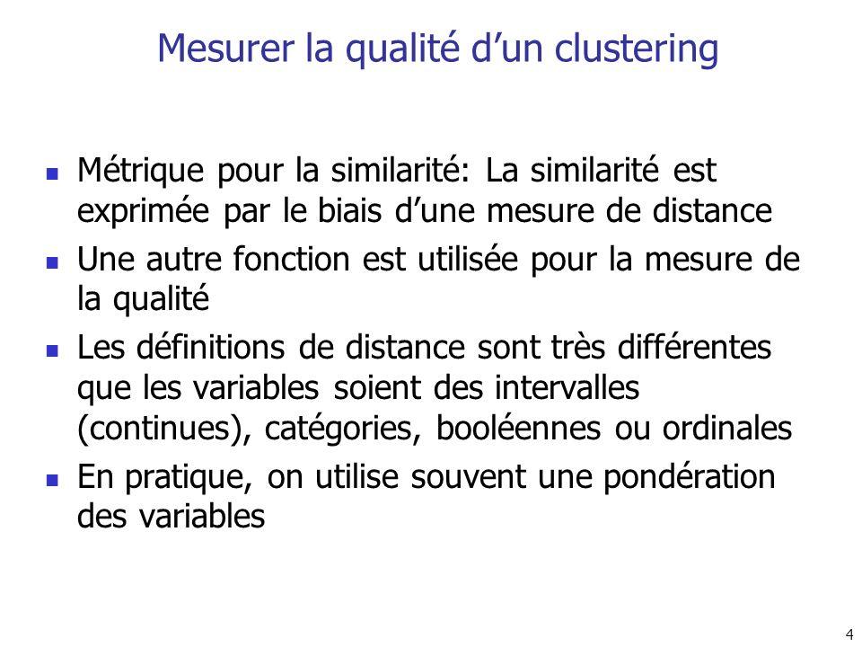 4 Mesurer la qualité dun clustering Métrique pour la similarité: La similarité est exprimée par le biais dune mesure de distance Une autre fonction es