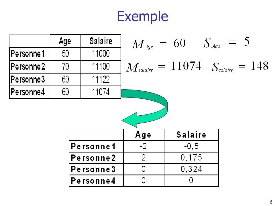 7 Similarité entre objets Les distances expriment une similarité Ex: la distance de Minkowski : où i = (x i1, x i2, …, x ip ) et j = (x j1, x j2, …, x jp ) sont deux objets p-dimensionnels et q un entier positif Si q = 1, d est la distance de Manhattan