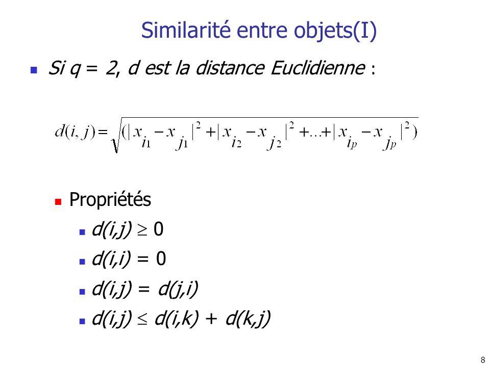 29 Critères de fusion-éclatement Exemple: pour les méthodes agglomératives, C1 et C2 sont fusionnés si il existe o1 C1 et o2 C2 tels que dist(o1,o2) seuil, ou il nexiste pas o1 C1 et o2 C2 tels que dist(o1,o2) seuil, ou distance entre C1 et C2 seuil avec et n1=|C1|.