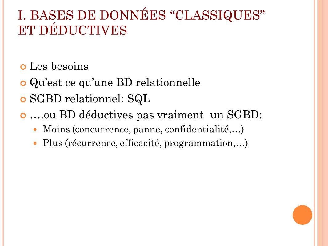 I. BASES DE DONNÉES CLASSIQUES ET DÉDUCTIVES Les besoins Quest ce quune BD relationnelle SGBD relationnel: SQL ….ou BD déductives pas vraiment un SGBD