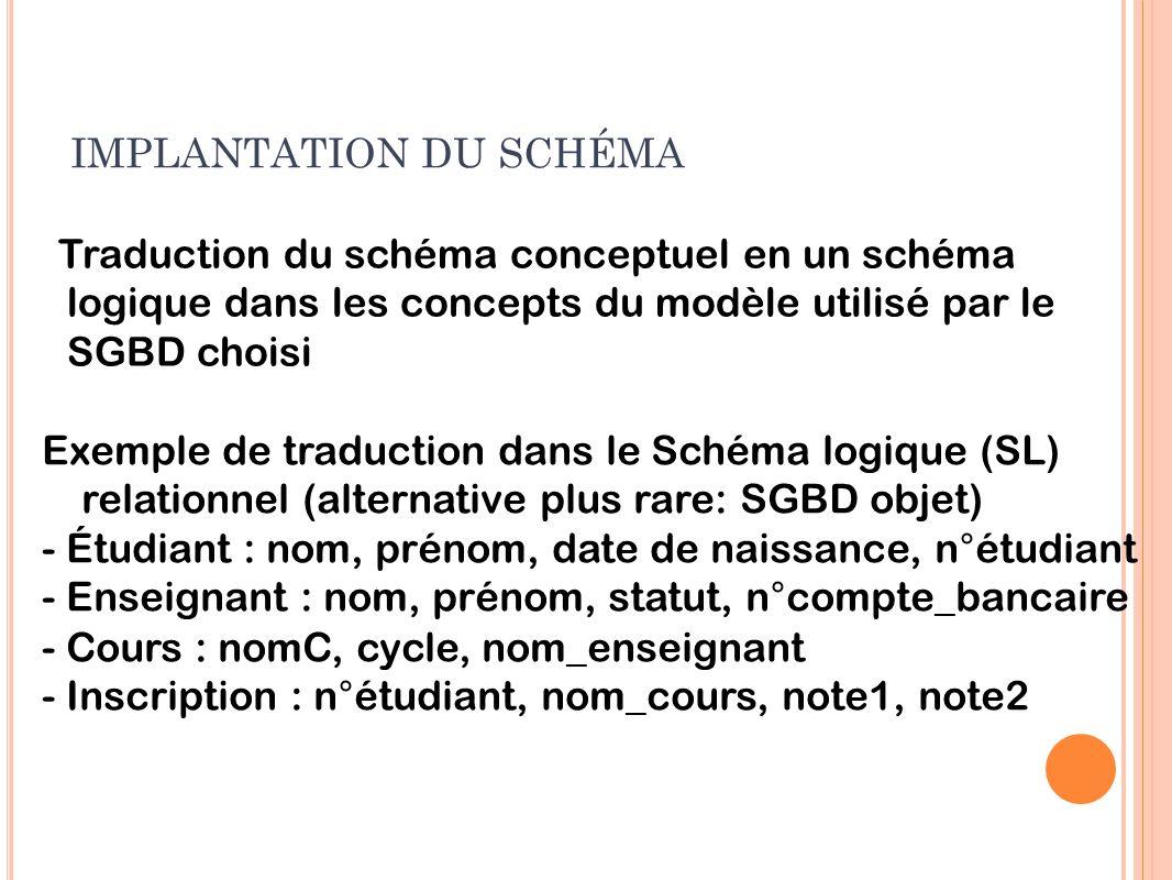 IMPLANTATION DU SCHÉMA Traduction du schéma conceptuel en un schéma logique dans les concepts du modèle utilisé par le SGBD choisi Exemple de traducti