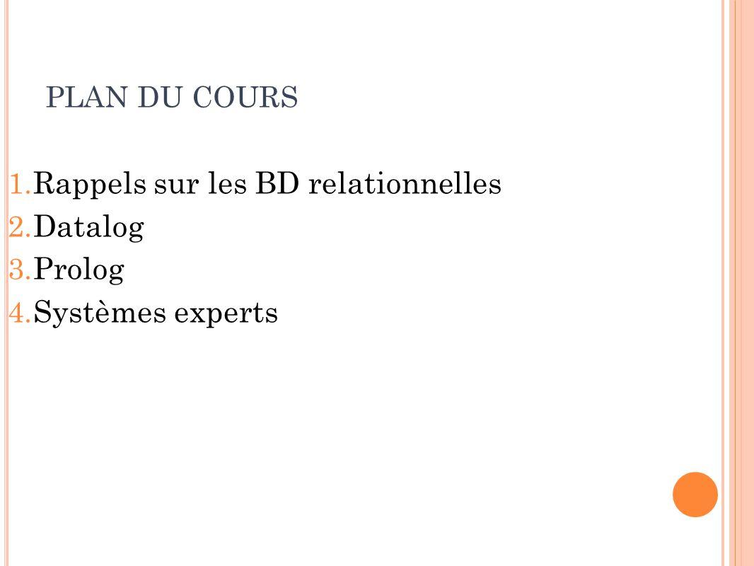 PLAN DU COURS 1. Rappels sur les BD relationnelles 2. Datalog 3. Prolog 4. Systèmes experts