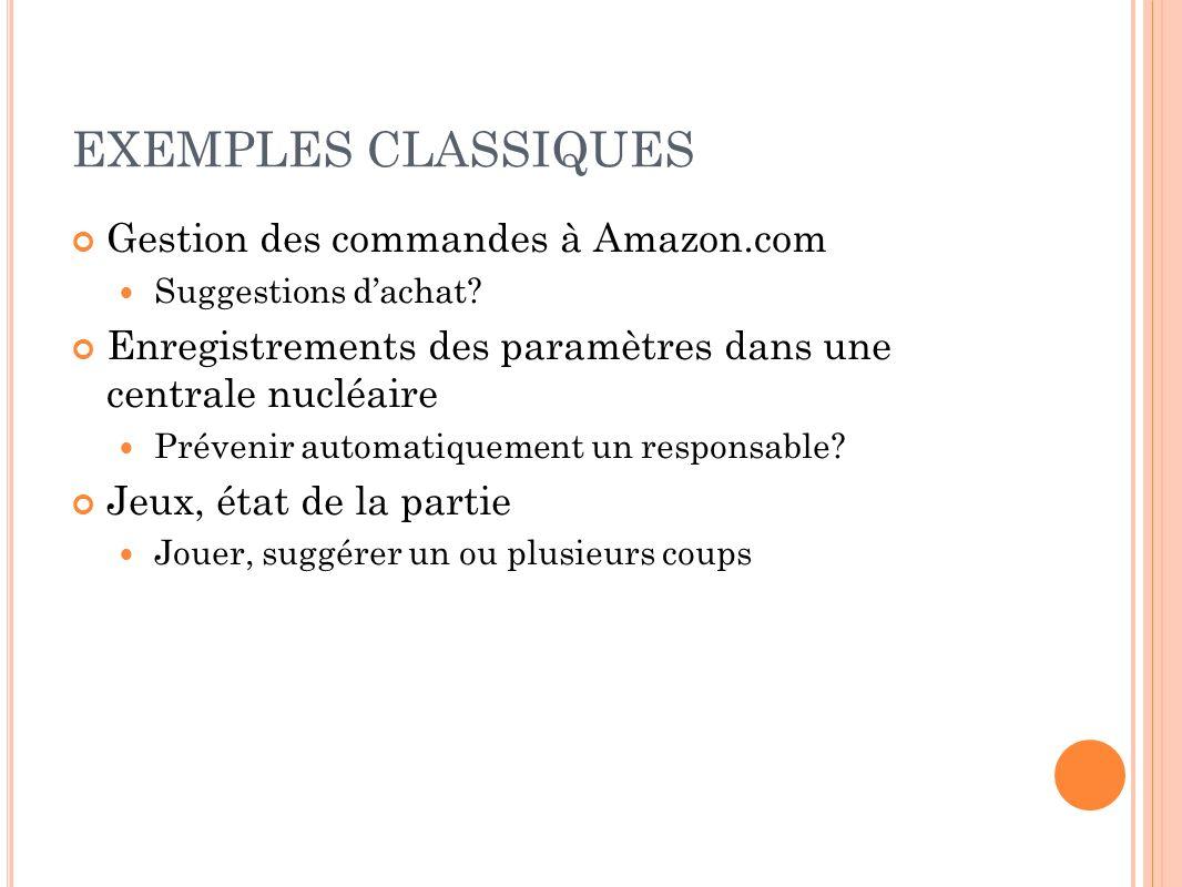EXEMPLES CLASSIQUES Gestion des commandes à Amazon.com Suggestions dachat.