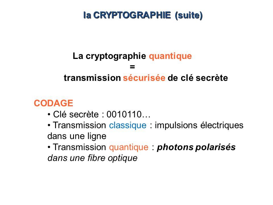la CRYPTOGRAPHIE (suite) La cryptographie quantique = transmission sécurisée de clé secrète CODAGE Clé secrète : 0010110… Transmission classique : imp