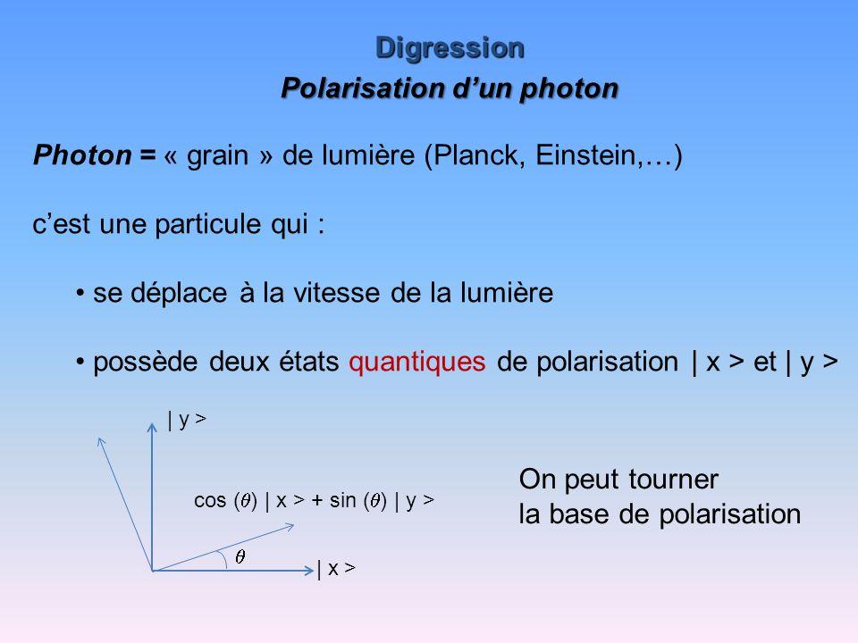 Photon = « grain » de lumière (Planck, Einstein,…) cest une particule qui : se déplace à la vitesse de la lumière possède deux états quantiques de pol