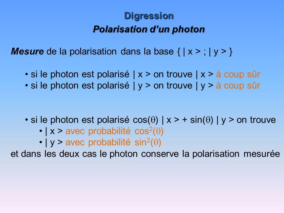 Mesure de la polarisation dans la base { | x > ; | y > } si le photon est polarisé | x > on trouve | x > à coup sûr si le photon est polarisé | y > on