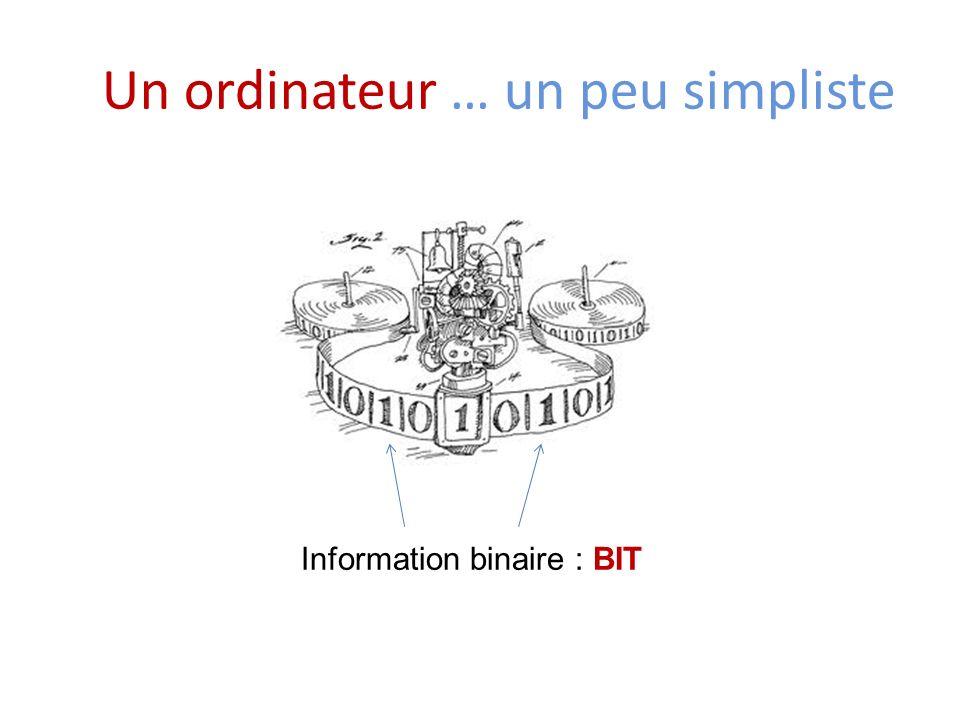 Un ordinateur … un peu simpliste Information binaire : BIT