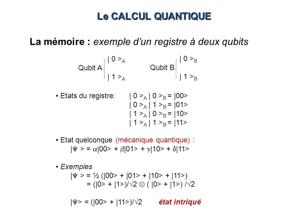 La mémoire : exemple dun registre à deux qubits Le CALCUL QUANTIQUE | 0 > A Qubit A | 1 > A | 0 > B Qubit B | 1 > B Etats du registre: | 0 > A | 0 > B