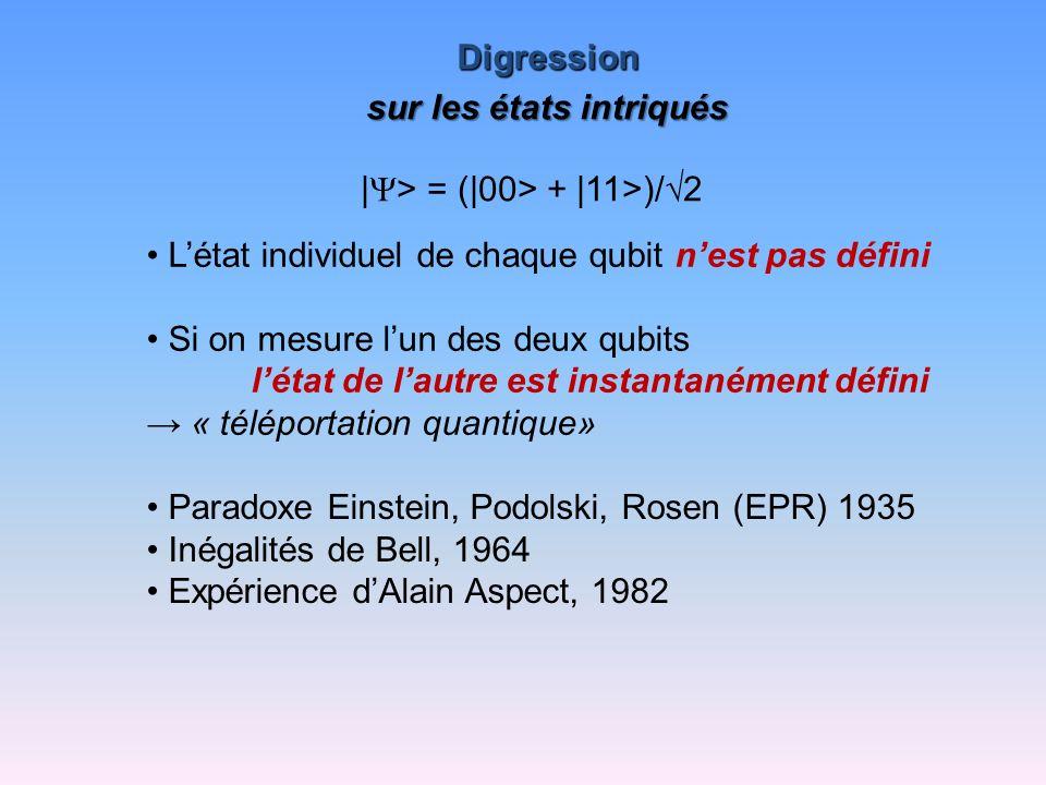 | > = (|00> + |11>)/2 Digression sur les états intriqués Létat individuel de chaque qubit nest pas défini Si on mesure lun des deux qubits létat de la