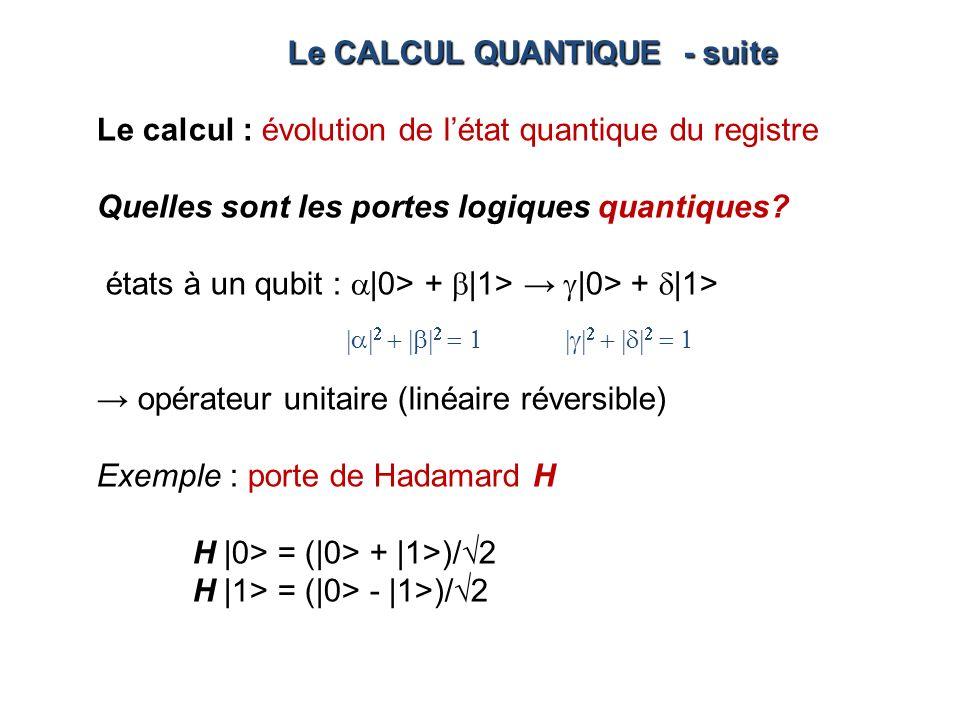 Le calcul : évolution de létat quantique du registre Quelles sont les portes logiques quantiques? états à un qubit : |0> + |1> |0> + |1> opérateur uni