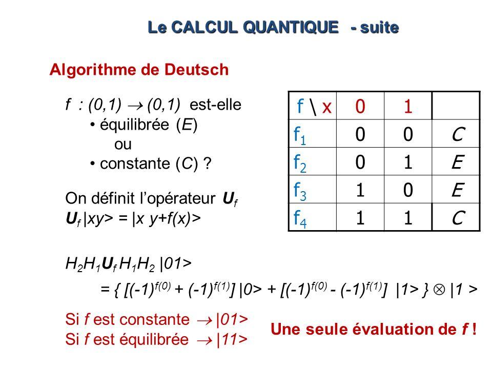 Algorithme de Deutsch f : (0,1) (0,1) est-elle équilibrée (E) ou constante (C) ? f \ x01 f1f1 00C f2f2 01E f3f3 10E f4f4 11C Le CALCUL QUANTIQUE - sui