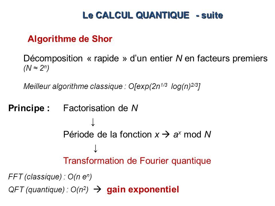 Algorithme de Shor Le CALCUL QUANTIQUE - suite Décomposition « rapide » dun entier N en facteurs premiers (N 2 n ) Meilleur algorithme classique : O[e