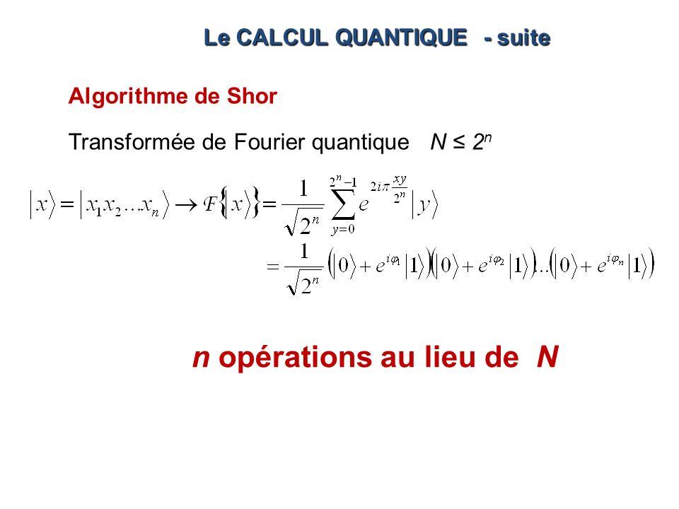 Algorithme de Shor Le CALCUL QUANTIQUE - suite Transformée de Fourier quantique N 2 n n opérations au lieu de N