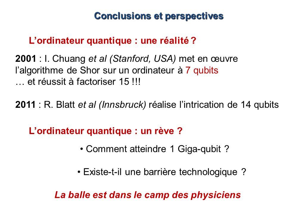 Lordinateur quantique : une réalité ? Conclusions et perspectives 2001 : I. Chuang et al (Stanford, USA) met en œuvre lalgorithme de Shor sur un ordin
