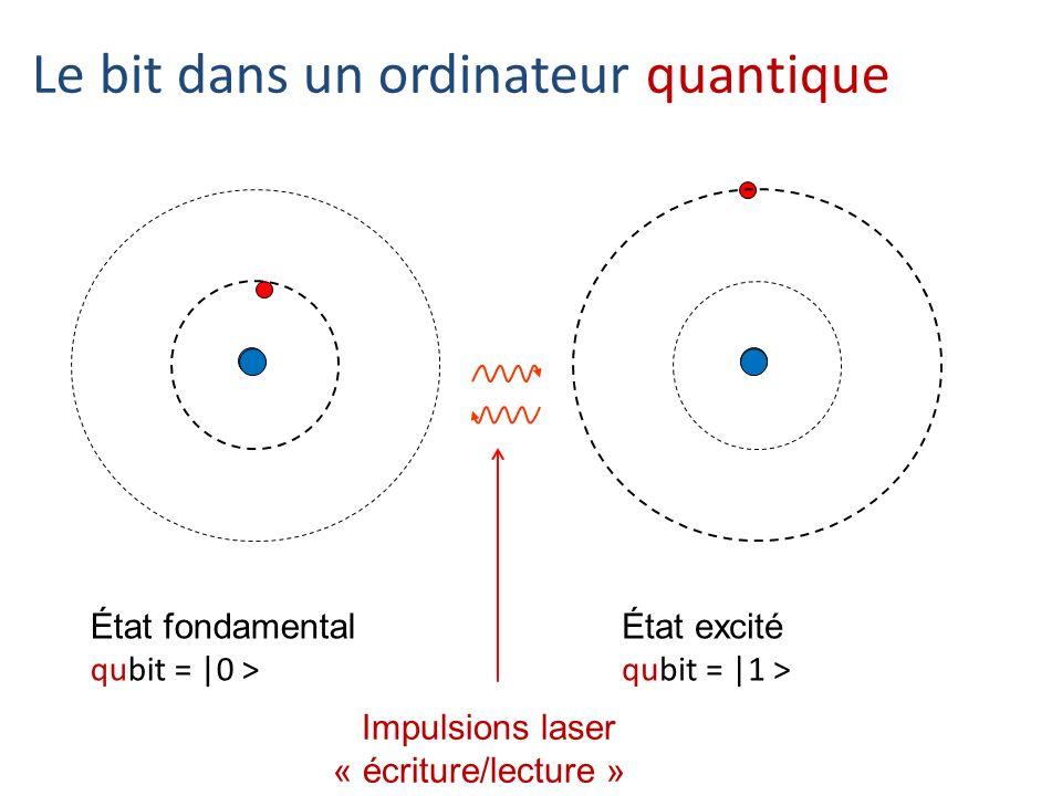 État fondamental qubit = |0 > Le bit dans un ordinateur quantique État excité qubit = |1 > Impulsions laser « écriture/lecture »