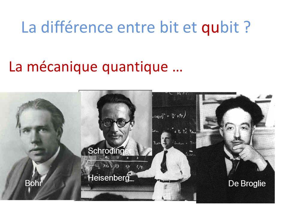 La différence entre bit et qubit ? Schrodinger Heisenberg Bohr La mécanique quantique … De Broglie