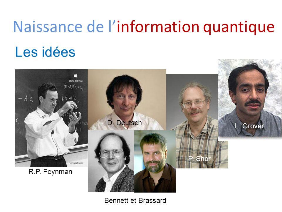 Naissance de linformation quantique Bennett et Brassard R.P. Feynman D. Deutsch L. Grover Les idées P. Shor