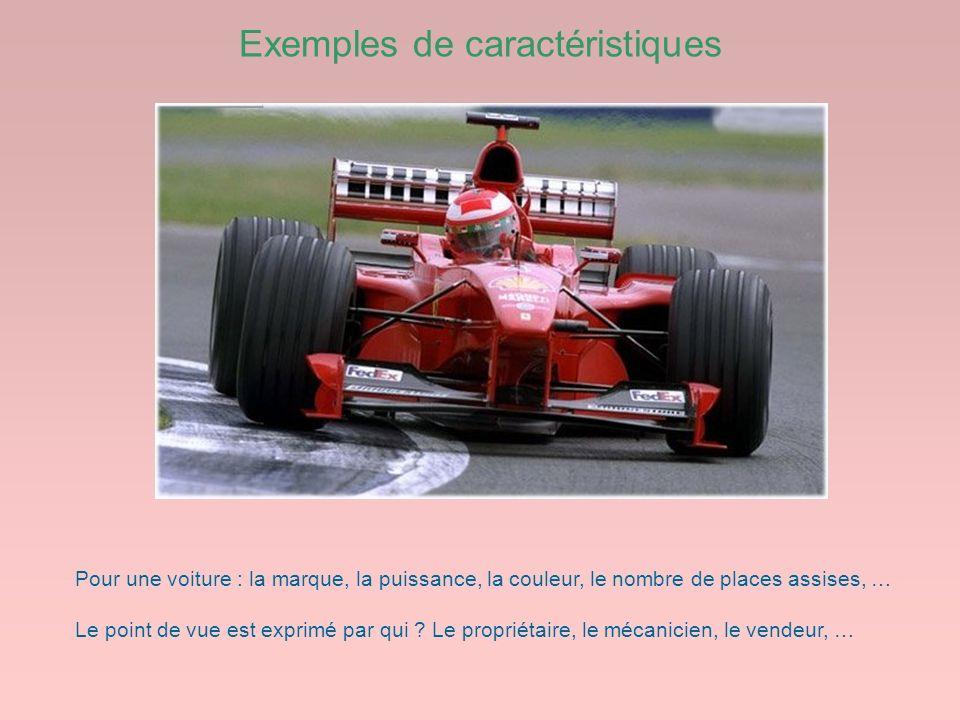 Exemples de caractéristiques Pour une voiture : la marque, la puissance, la couleur, le nombre de places assises, … Le point de vue est exprimé par qu