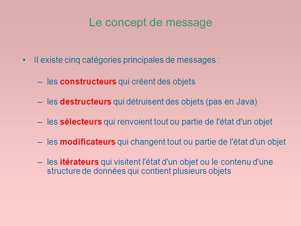Le concept de message Il existe cinq catégories principales de messages : –les constructeurs qui créent des objets –les destructeurs qui détruisent de