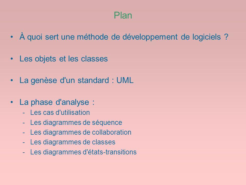 Plan À quoi sert une méthode de développement de logiciels ? Les objets et les classes La genèse d'un standard : UML La phase d'analyse : -Les cas d'u
