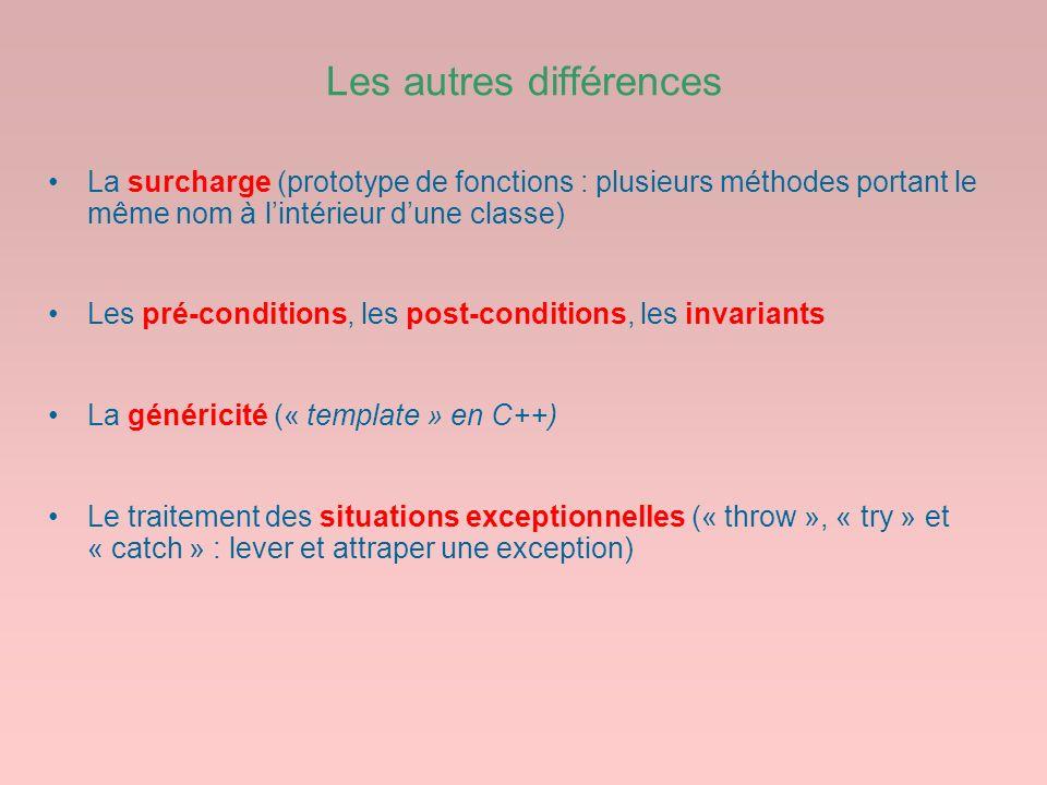 Les autres différences La surcharge (prototype de fonctions : plusieurs méthodes portant le même nom à lintérieur dune classe) Les pré-conditions, les