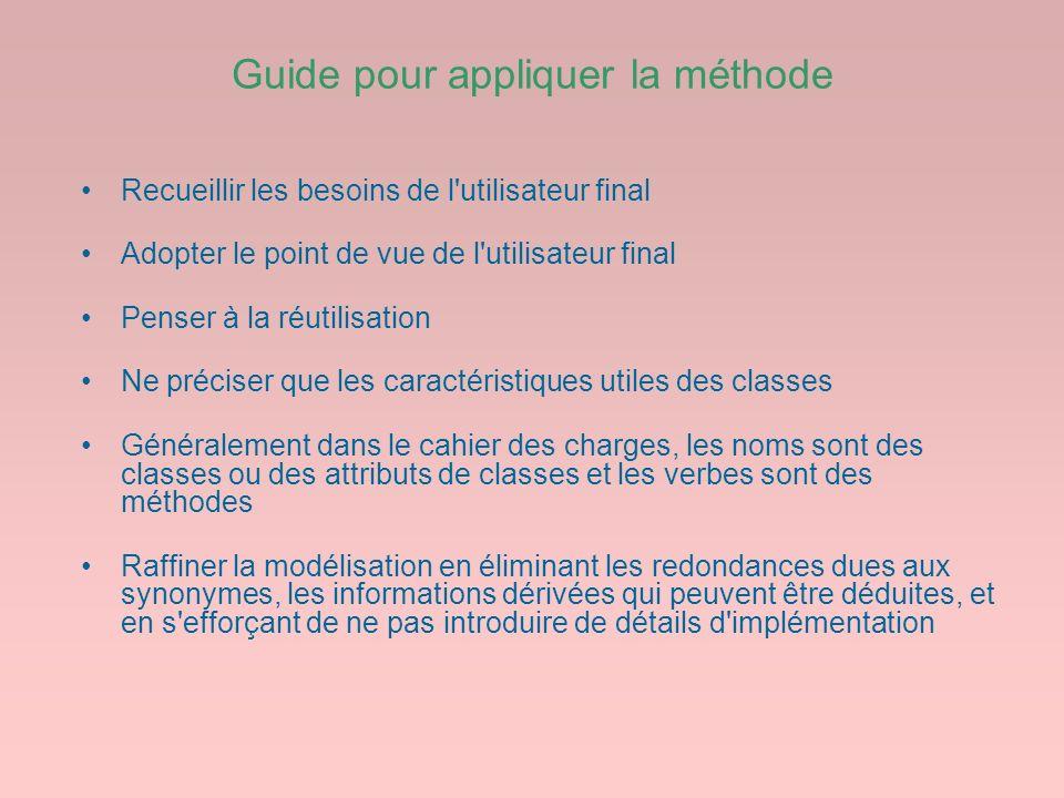 Guide pour appliquer la méthode Recueillir les besoins de l'utilisateur final Adopter le point de vue de l'utilisateur final Penser à la réutilisation