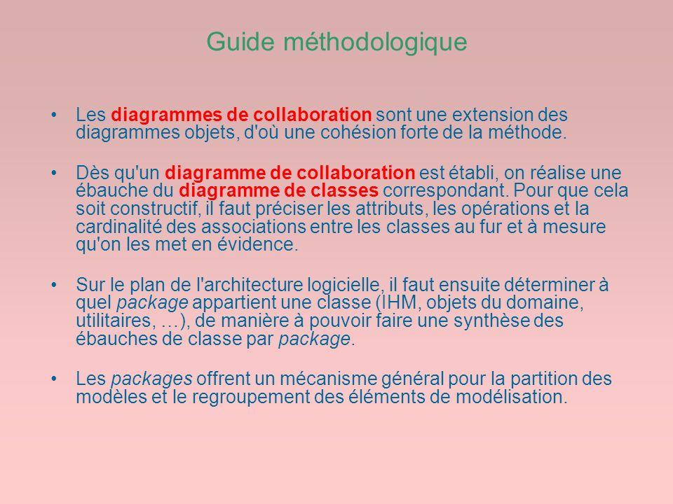 Guide méthodologique Les diagrammes de collaboration sont une extension des diagrammes objets, d'où une cohésion forte de la méthode. Dès qu'un diagra