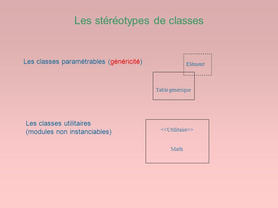 Les stéréotypes de classes Table générique Elément > Math Les classes paramétrables (généricité) Les classes utilitaires (modules non instanciables)