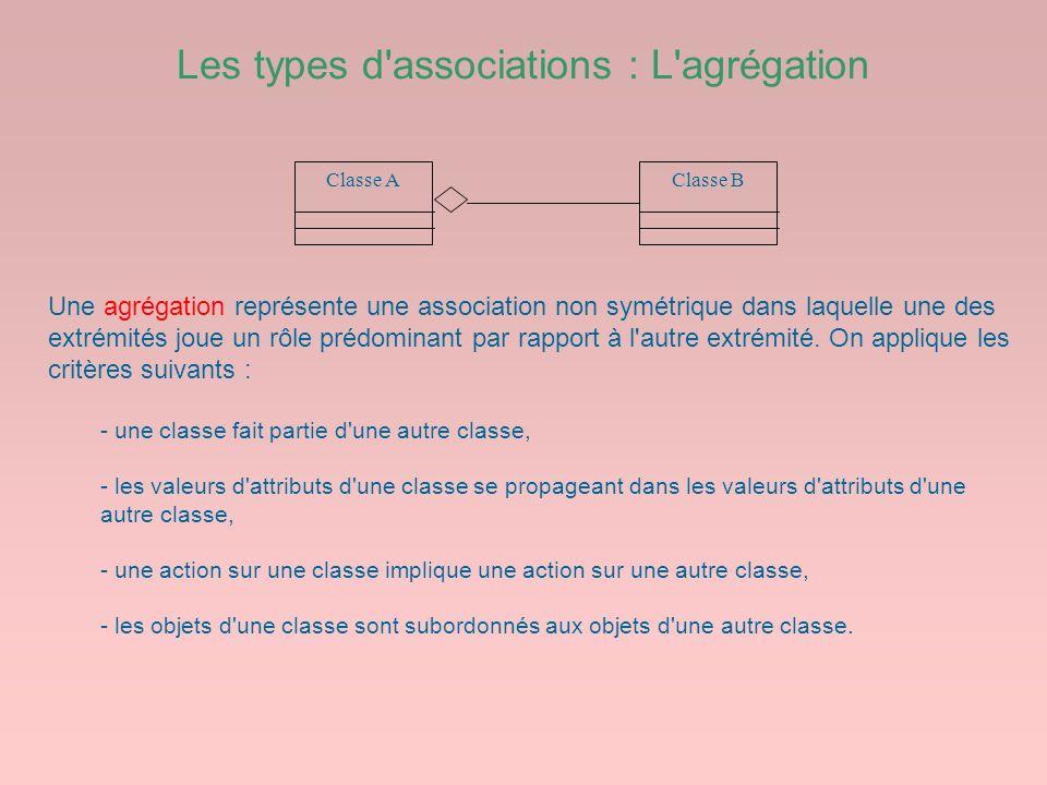 Les types d'associations : L'agrégation Classe AClasse B Une agrégation représente une association non symétrique dans laquelle une des extrémités jou
