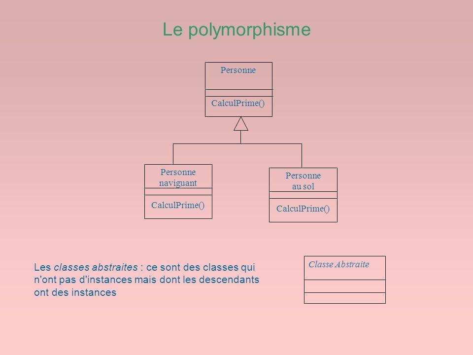Le polymorphisme Personne CalculPrime() Personne naviguant CalculPrime() Personne au sol CalculPrime() Classe Abstraite Les classes abstraites : ce so