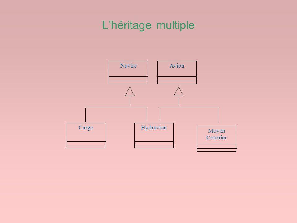 L'héritage multiple Avion Hydravion Moyen Courrier Navire Cargo