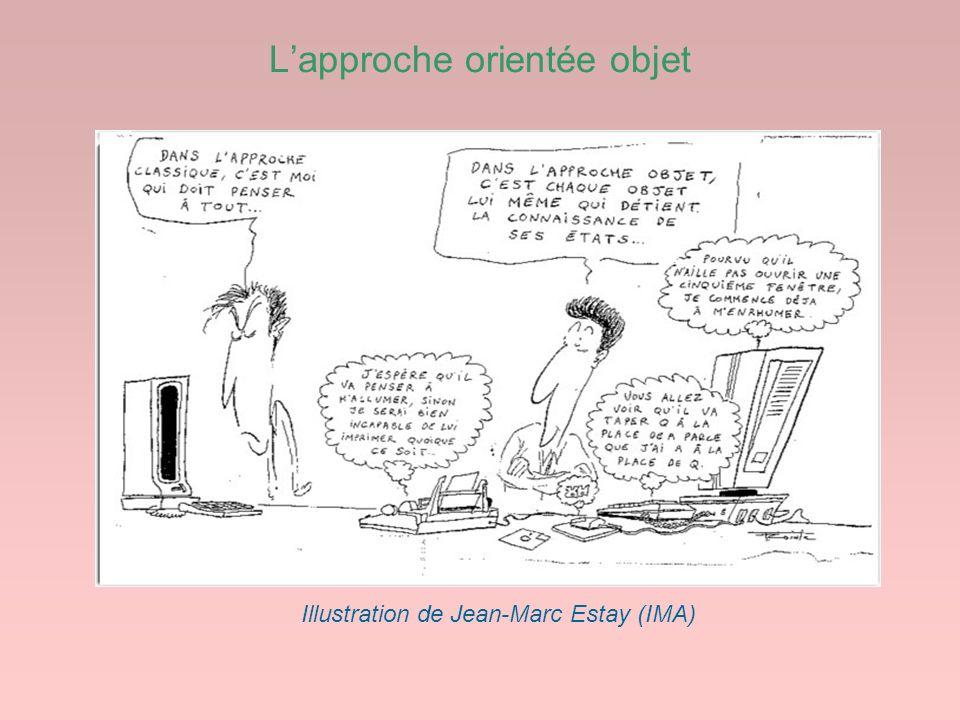 Lapproche orientée objet Illustration de Jean-Marc Estay (IMA)
