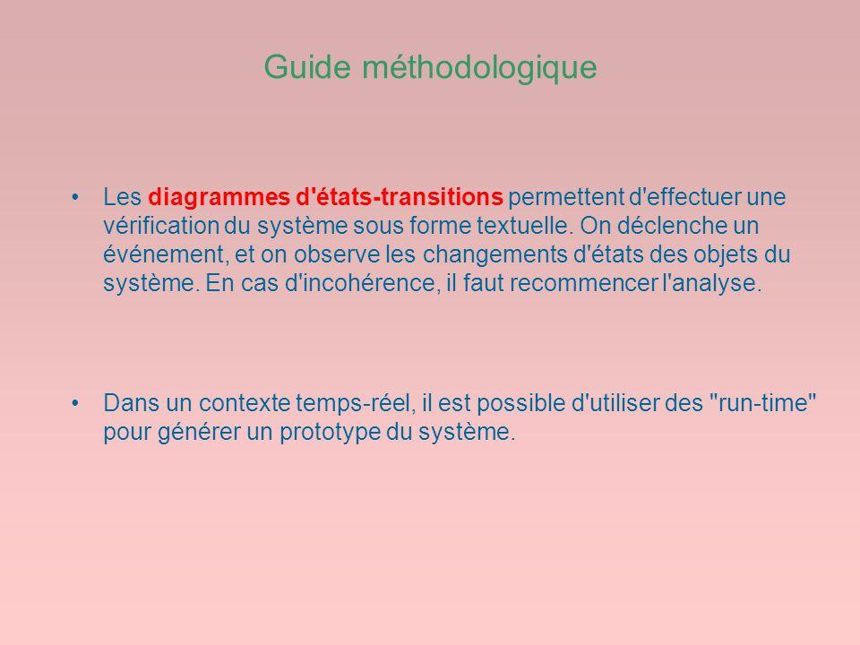 Guide méthodologique Les diagrammes d'états-transitions permettent d'effectuer une vérification du système sous forme textuelle. On déclenche un événe