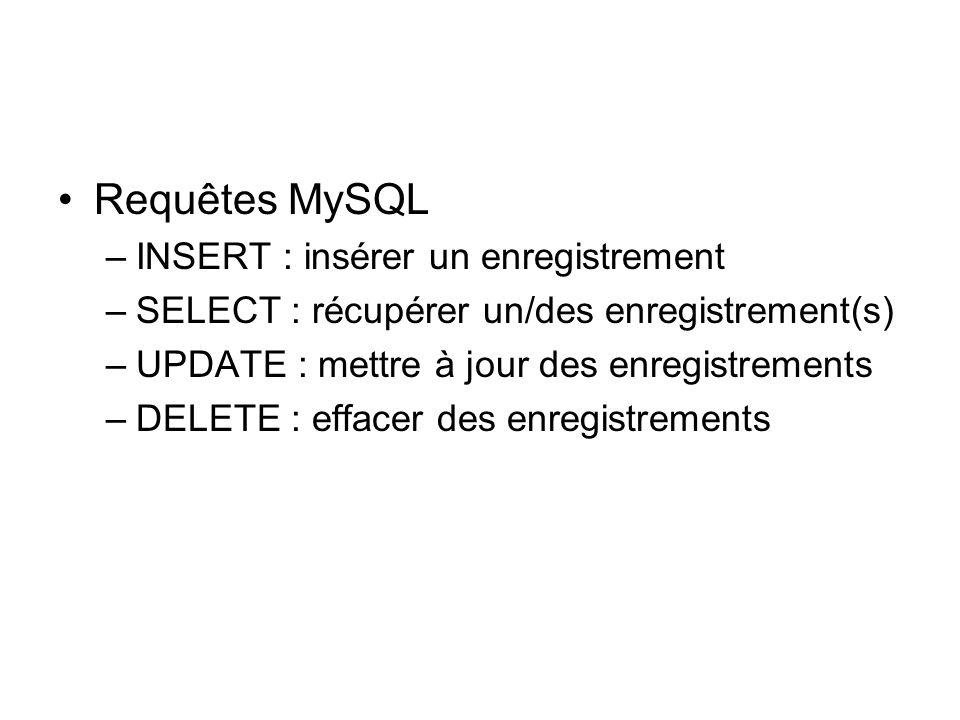 Requêtes MySQL –INSERT : insérer un enregistrement –SELECT : récupérer un/des enregistrement(s) –UPDATE : mettre à jour des enregistrements –DELETE : effacer des enregistrements