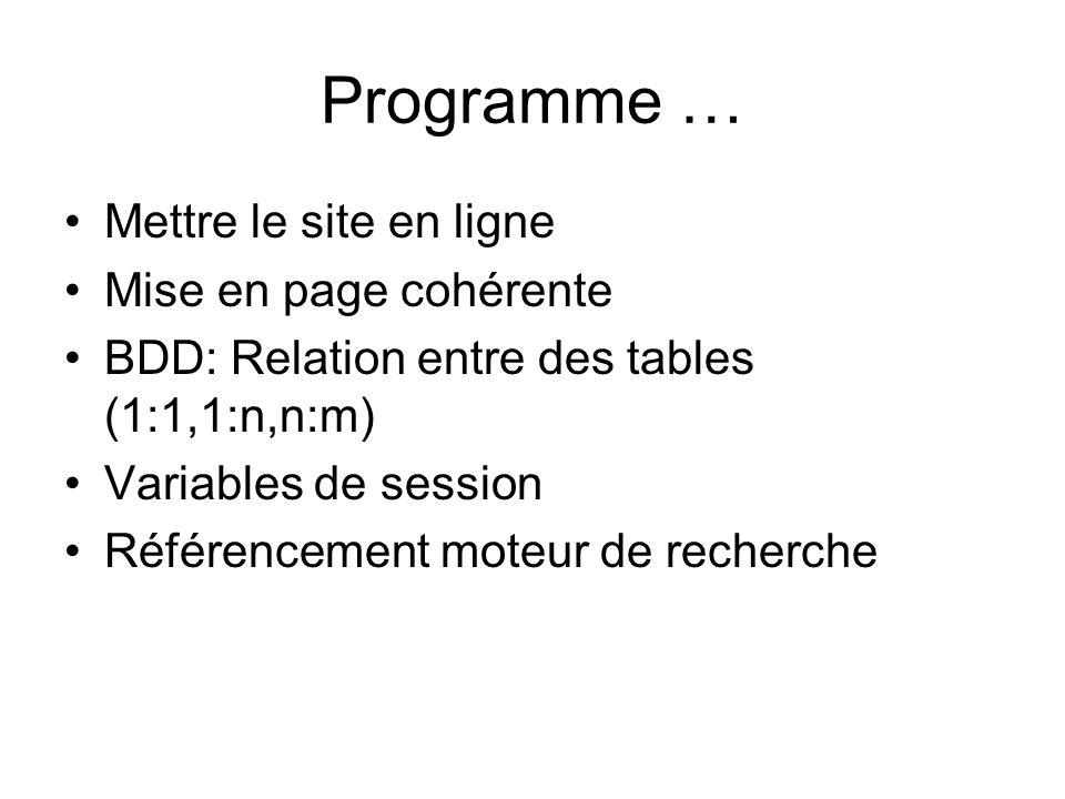Programme … Mettre le site en ligne Mise en page cohérente BDD: Relation entre des tables (1:1,1:n,n:m) Variables de session Référencement moteur de recherche
