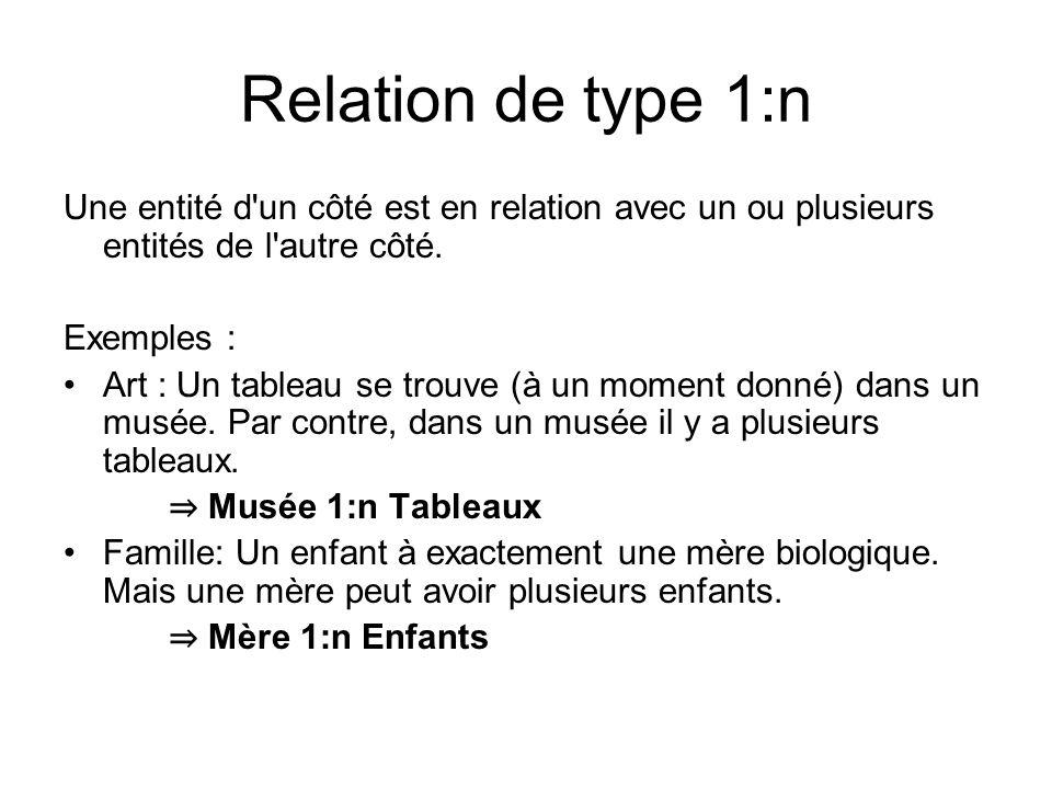 Relation de type 1:n Une entité d un côté est en relation avec un ou plusieurs entités de l autre côté.