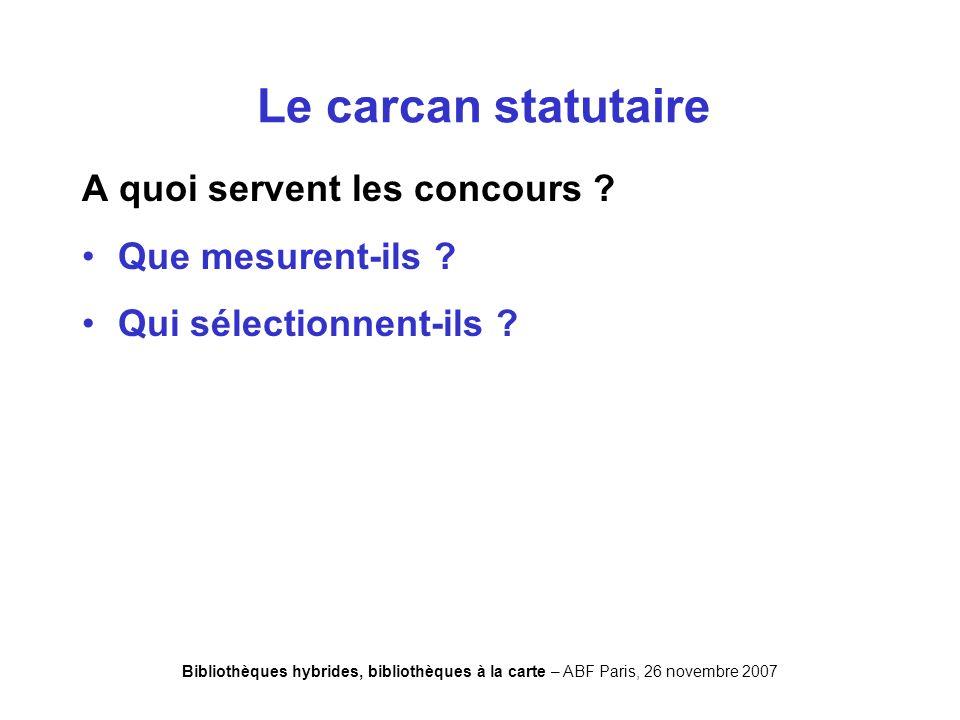 Bibliothèques hybrides, bibliothèques à la carte – ABF Paris, 26 novembre 2007 Le carcan statutaire A quoi servent les concours .