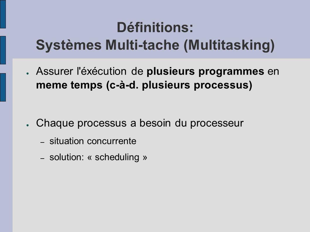 Définitions: Systèmes Multi-tache (Multitasking) Assurer l'éxécution de plusieurs programmes en meme temps (c-à-d. plusieurs processus) Chaque process