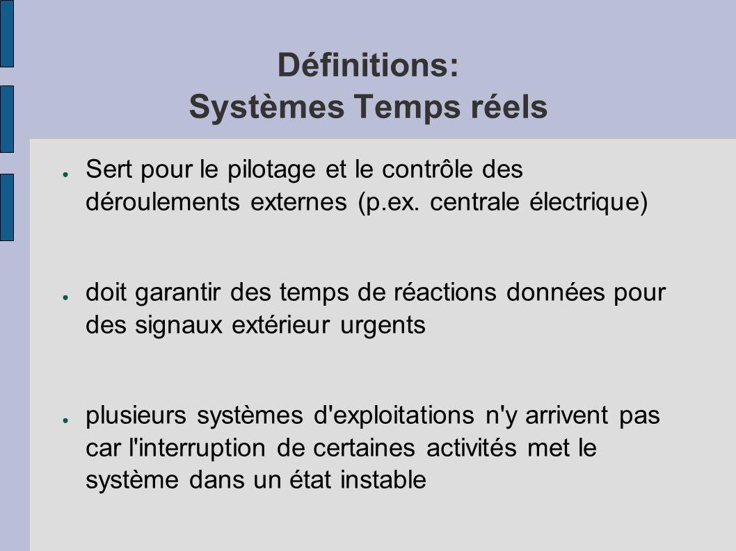 Définitions: Systèmes Temps réels Sert pour le pilotage et le contrôle des déroulements externes (p.ex. centrale électrique) doit garantir des temps d